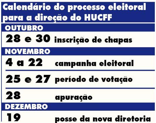 CalendarioEleitoralHUCFF